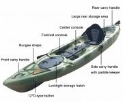 Професионален риболовен и туристически кану каяк FISHMANN